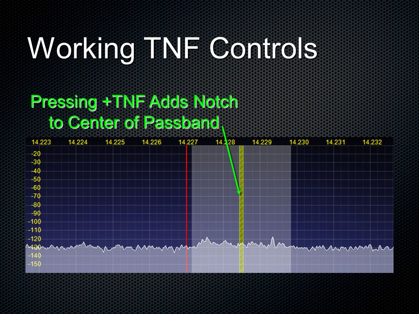 Working TNF Controls Pressing +TNF Adds Notch to Center of Passband