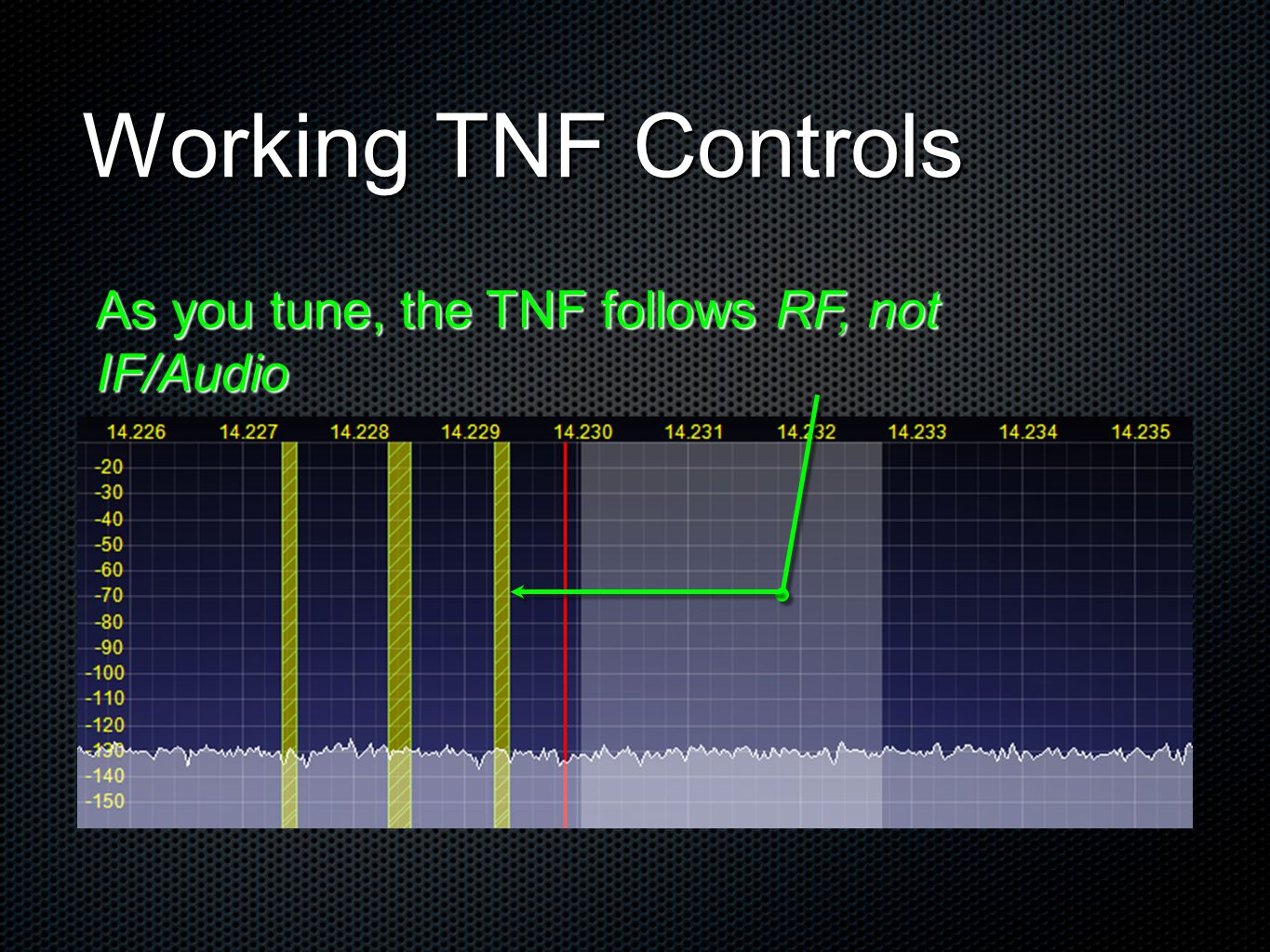 Working TNF Controls As you tune, the TNF follows RF, not IF/Audio