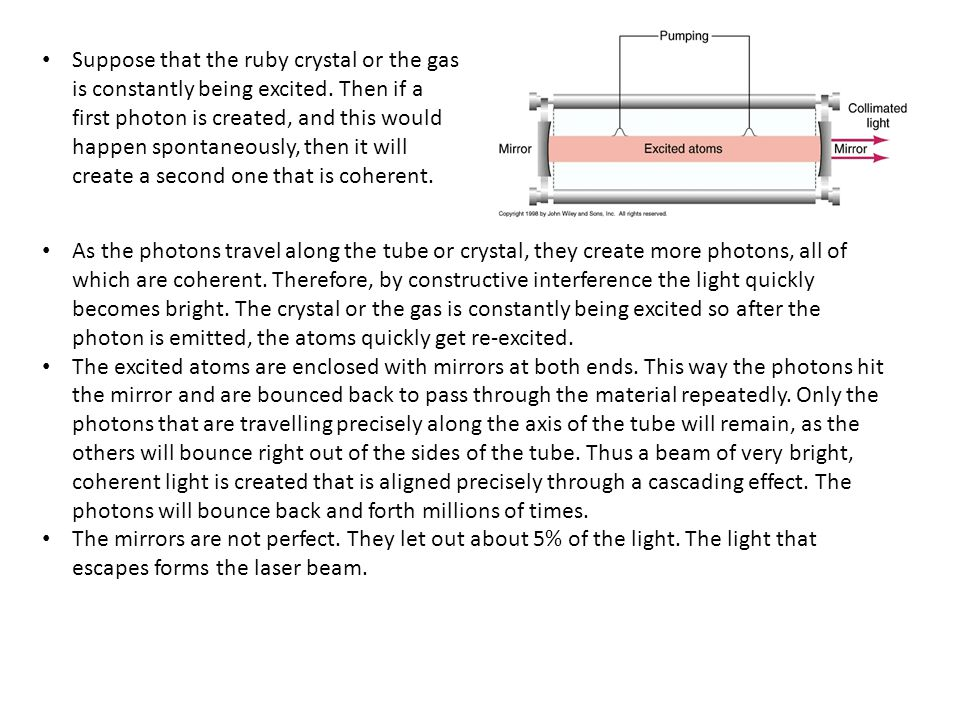 As the photons travel along the tube or crystal, they create more photons, all of which are coherent.