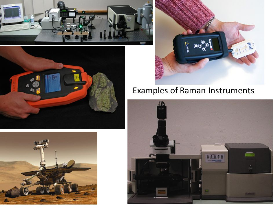 Examples of Raman Instruments