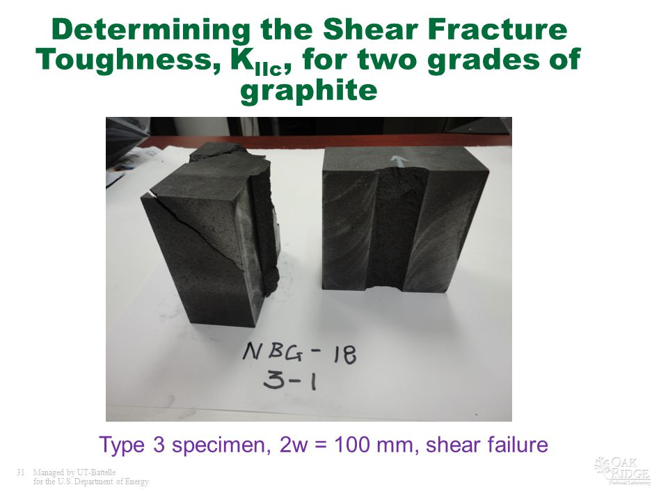 31Managed by UT-Battelle for the U.S. Department of Energy Determining the Shear Fracture Toughness, K IIc, for two grades of graphite Type 3 specimen