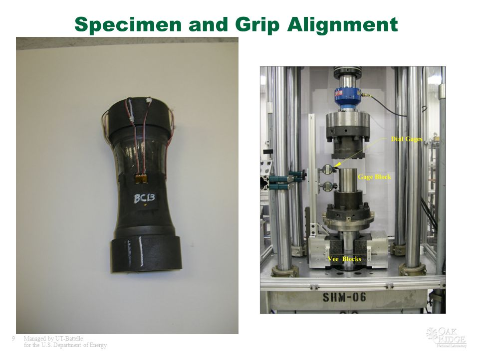 9Managed by UT-Battelle for the U.S. Department of Energy Specimen and Grip Alignment