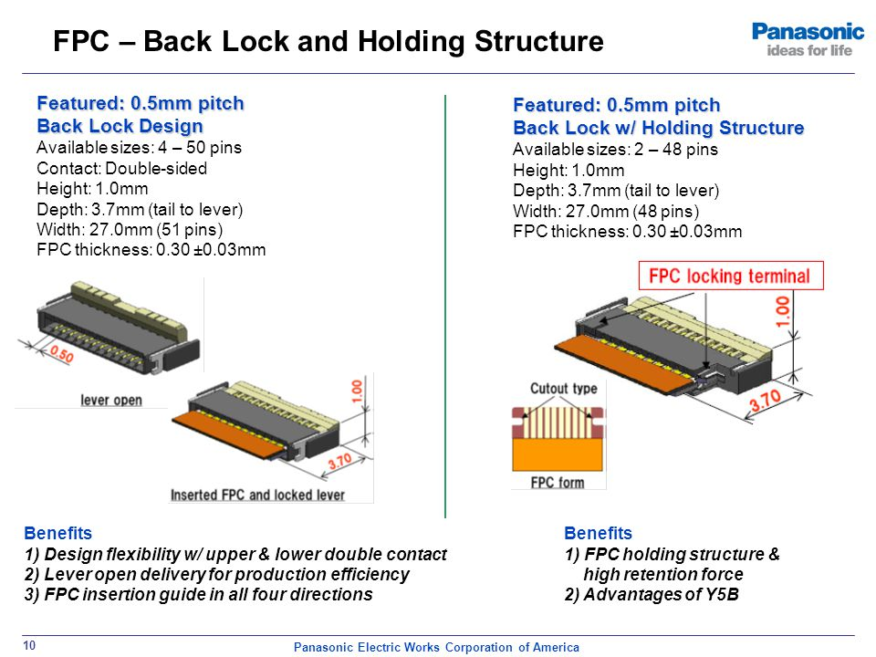 Panasonic Electric Works Corporation of America 10 FPC – Back Lock and Holding Structure Featured: 0.5mm pitch Back Lock Design Available sizes: 4 – 50 pins Contact: Double-sided Height: 1.0mm Depth: 3.7mm (tail to lever) Width: 27.0mm (51 pins) FPC thickness: 0.30 ±0.03mm Featured: 0.5mm pitch Back Lock w/ Holding Structure Available sizes: 2 – 48 pins Height: 1.0mm Depth: 3.7mm (tail to lever) Width: 27.0mm (48 pins) FPC thickness: 0.30 ±0.03mm Benefits 1) Design flexibility w/ upper & lower double contact 2) Lever open delivery for production efficiency 3) FPC insertion guide in all four directions Benefits 1) FPC holding structure & high retention force 2) Advantages of Y5B