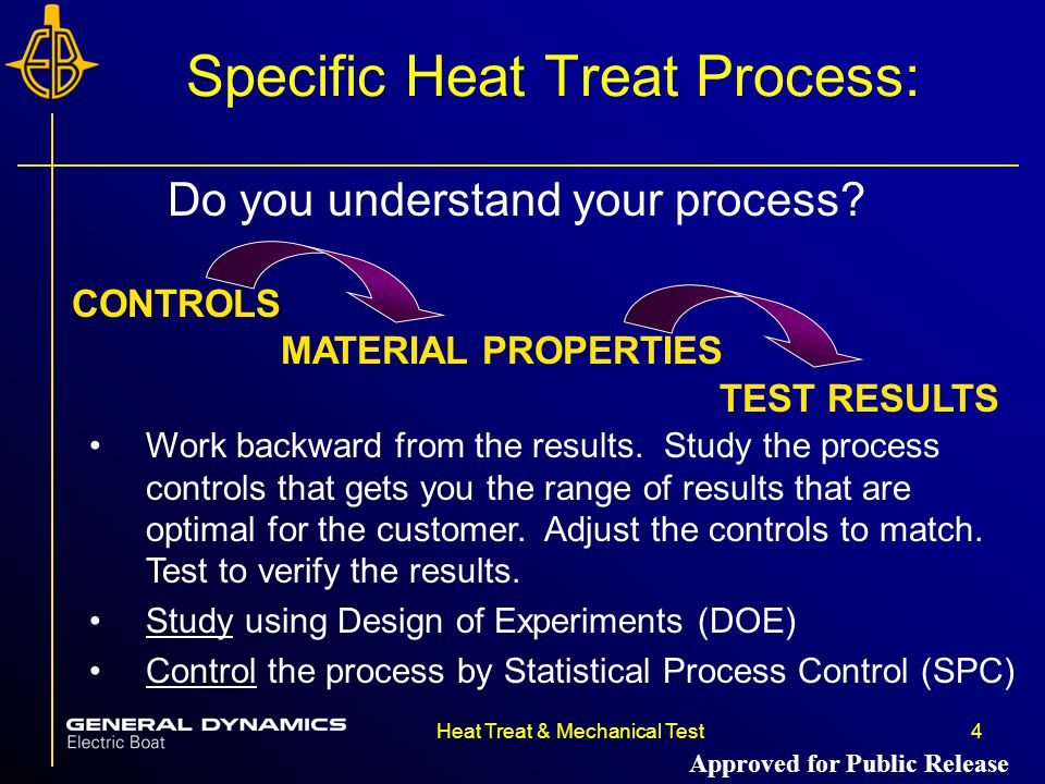 4Heat Treat & Mechanical Test CONTROLS MATERIAL PROPERTIES TEST RESULTS Specific Heat Treat Process: Do you understand your process.