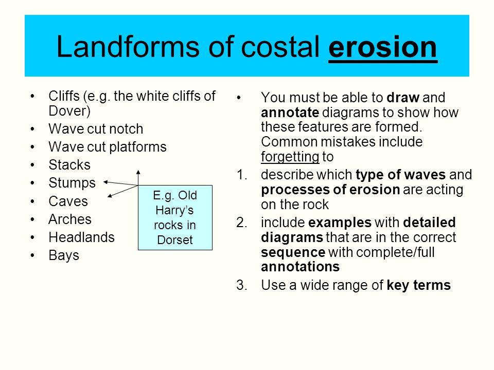 Landforms of costal erosion Cliffs (e.g. the white cliffs of Dover) Wave cut notch Wave cut platforms Stacks Stumps Caves Arches Headlands Bays You mu