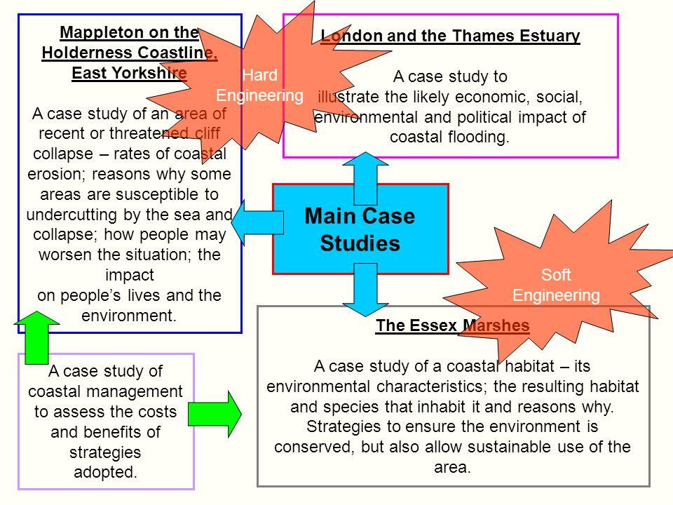 Key idea no.2 Distinctive landforms result from different processes.
