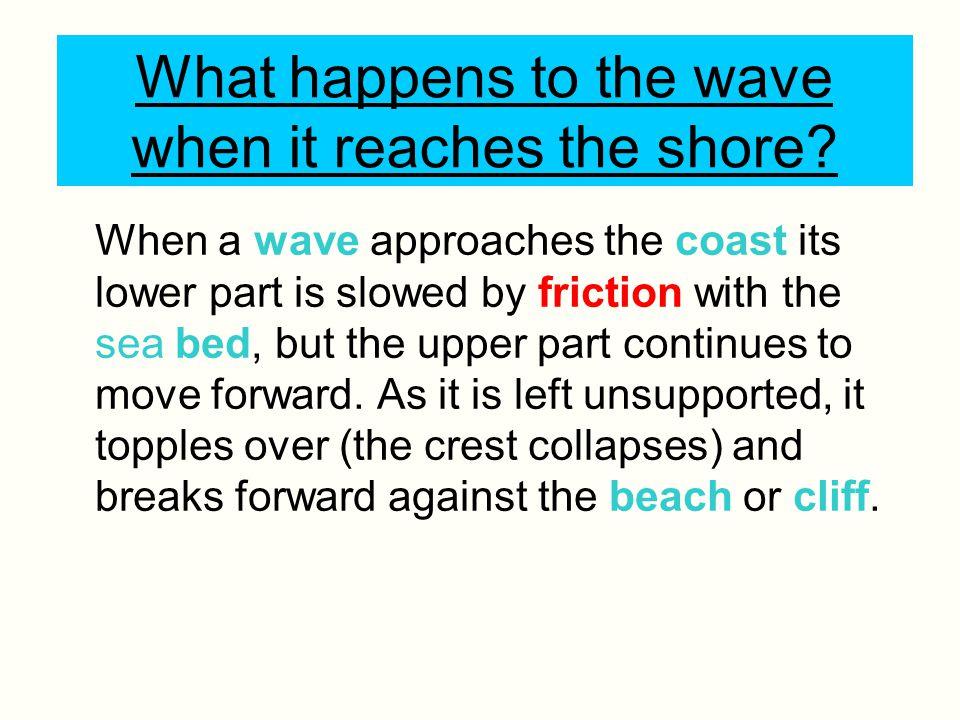 Landforms of coastal deposition Beaches Spits (e.g.