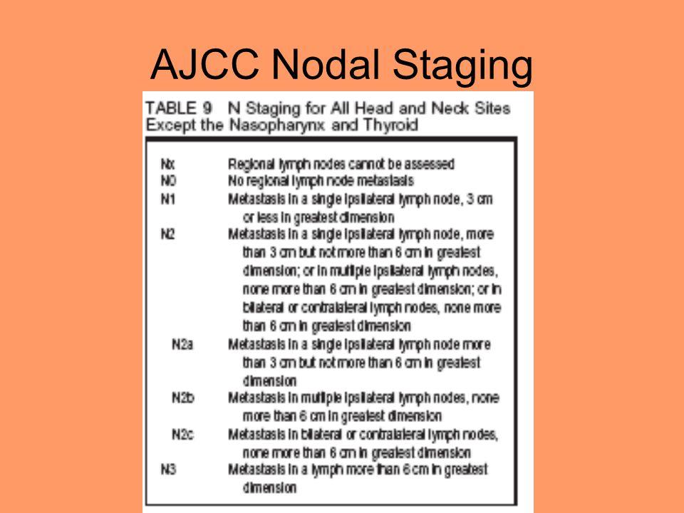 AJCC Nodal Staging