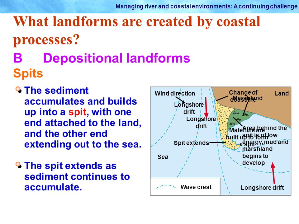 Managing river and coastal environments: A continuing challenge What landforms are created by coastal processes? BDepositional landforms Materials are