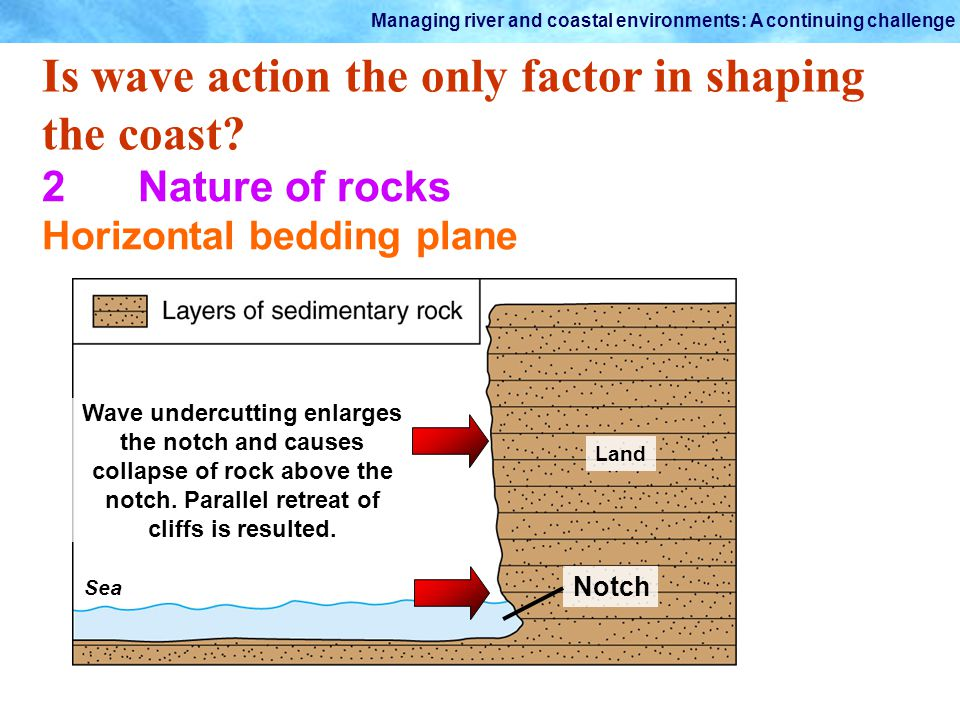 Managing river and coastal environments: A continuing challenge Is wave action the only factor in shaping the coast? 2Nature of rocks Horizontal beddi