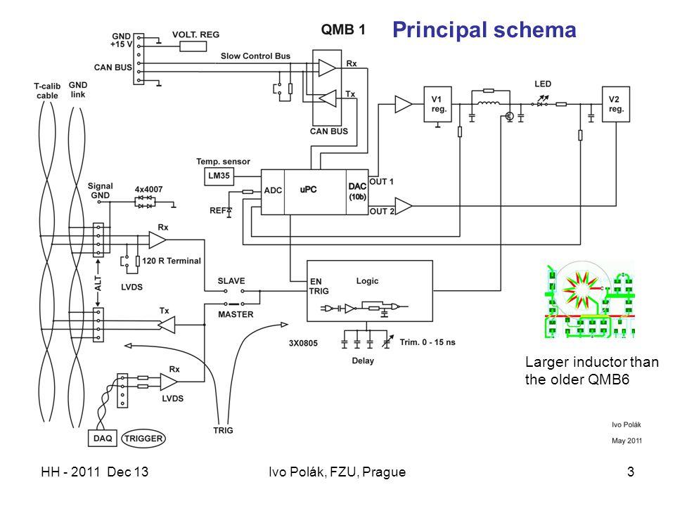 HH - 2011 Dec 13Ivo Polák, FZU, Prague3 Principal schema Larger inductor than the older QMB6