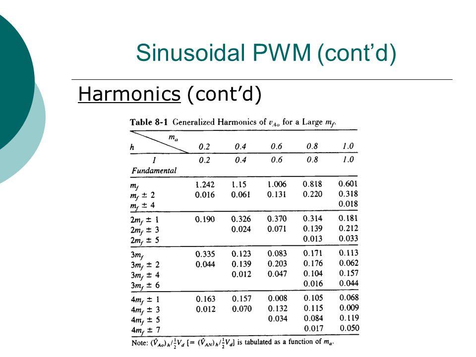 Sinusoidal PWM (cont'd) Harmonics (cont'd)