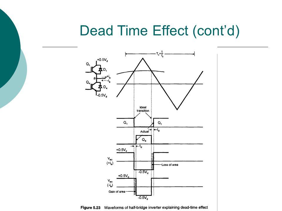 Dead Time Effect (cont'd)