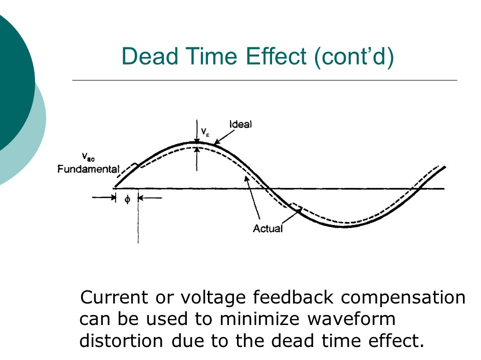 Current or voltage feedback compensation can be used to minimize waveform distortion due to the dead time effect.