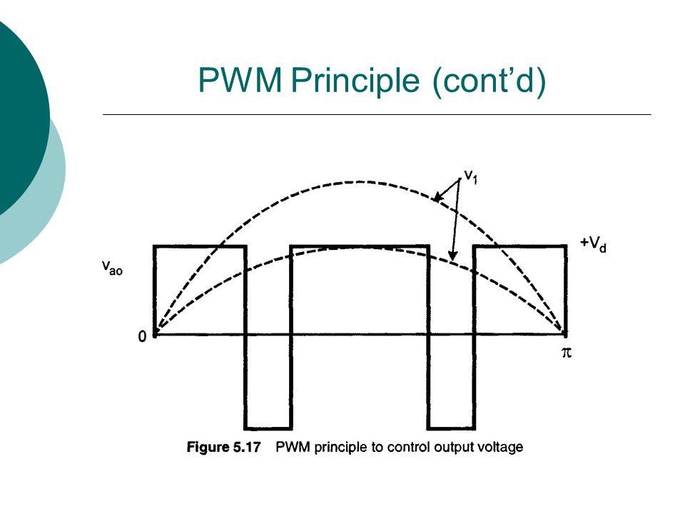 PWM Principle (cont'd)