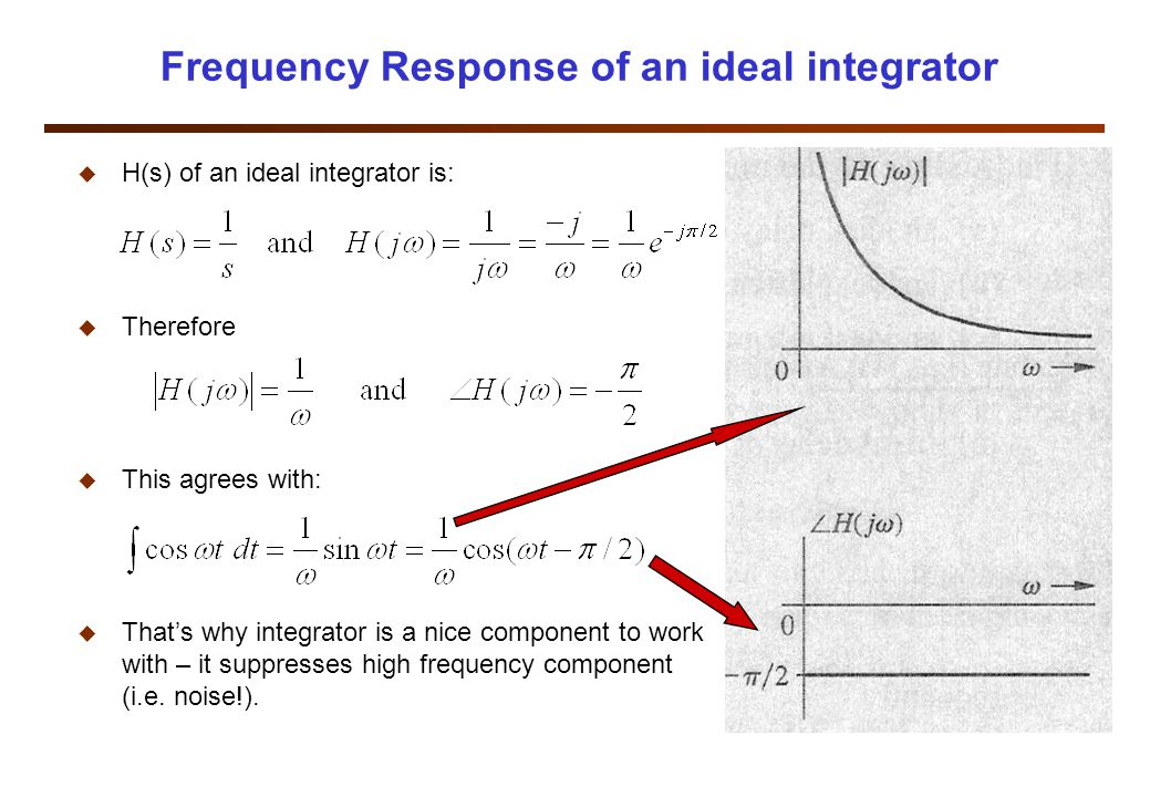 Frequency Response of an ideal integrator u H(s) of an ideal integrator is: u Therefore u This agrees with: u That's why integrator is a nice component to work with – it suppresses high frequency component (i.e.