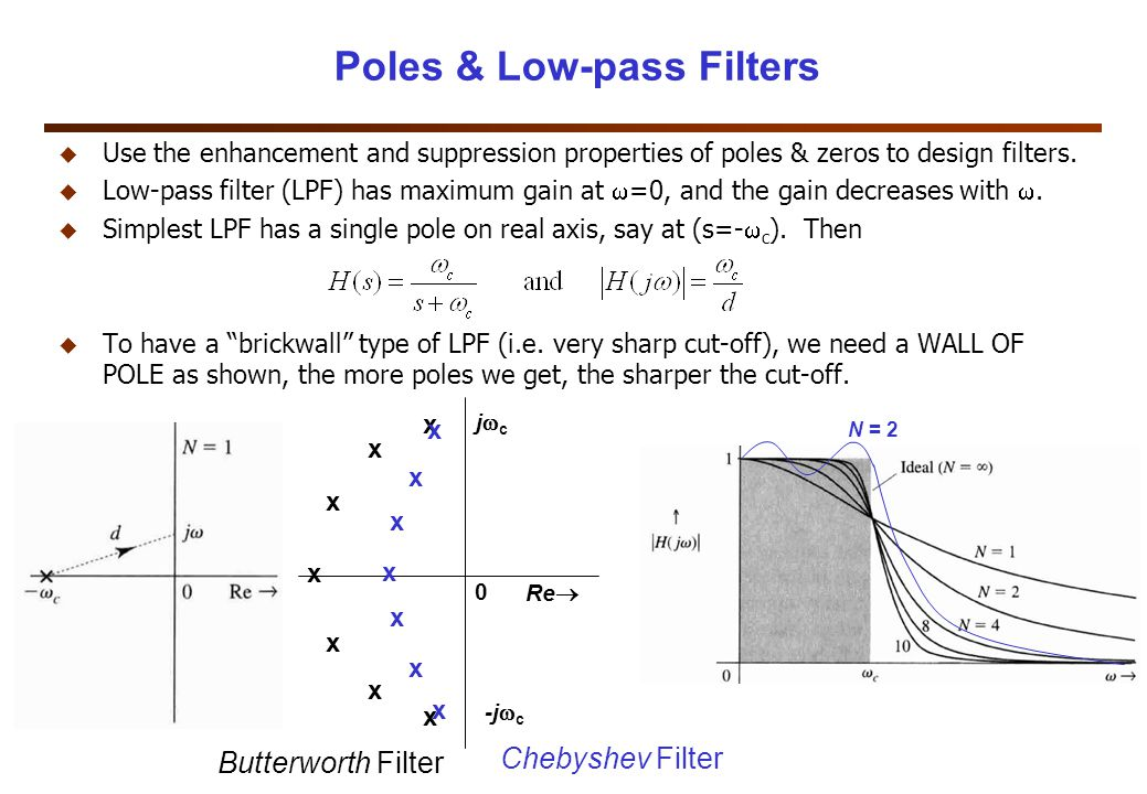 Poles & Low-pass Filters u Use the enhancement and suppression properties of poles & zeros to design filters.
