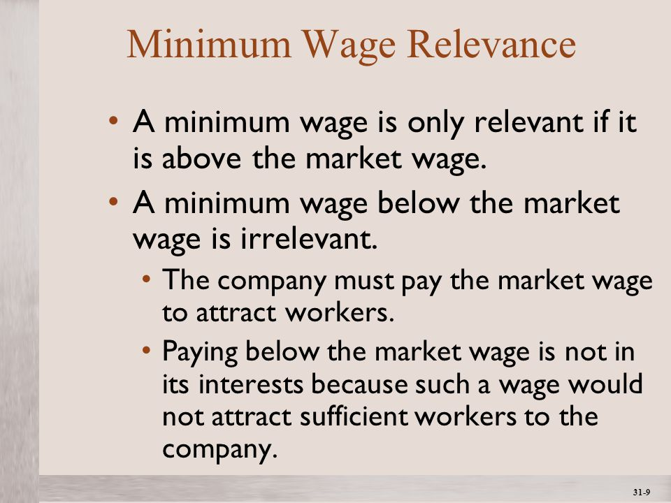 1- 9 ©2012 The McGraw-Hill Companies, All Rights ReservedMcGraw-Hill/Irwin 31-9 Minimum Wage Relevance A minimum wage is only relevant if it is above the market wage.