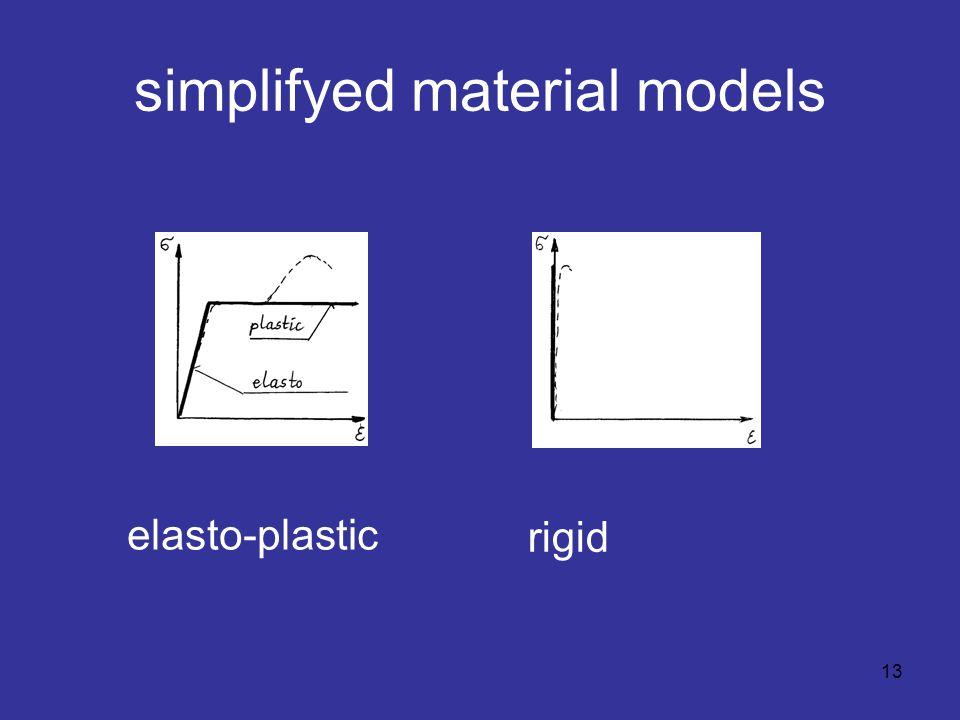 simplifyed material models elasto-plastic rigid 13