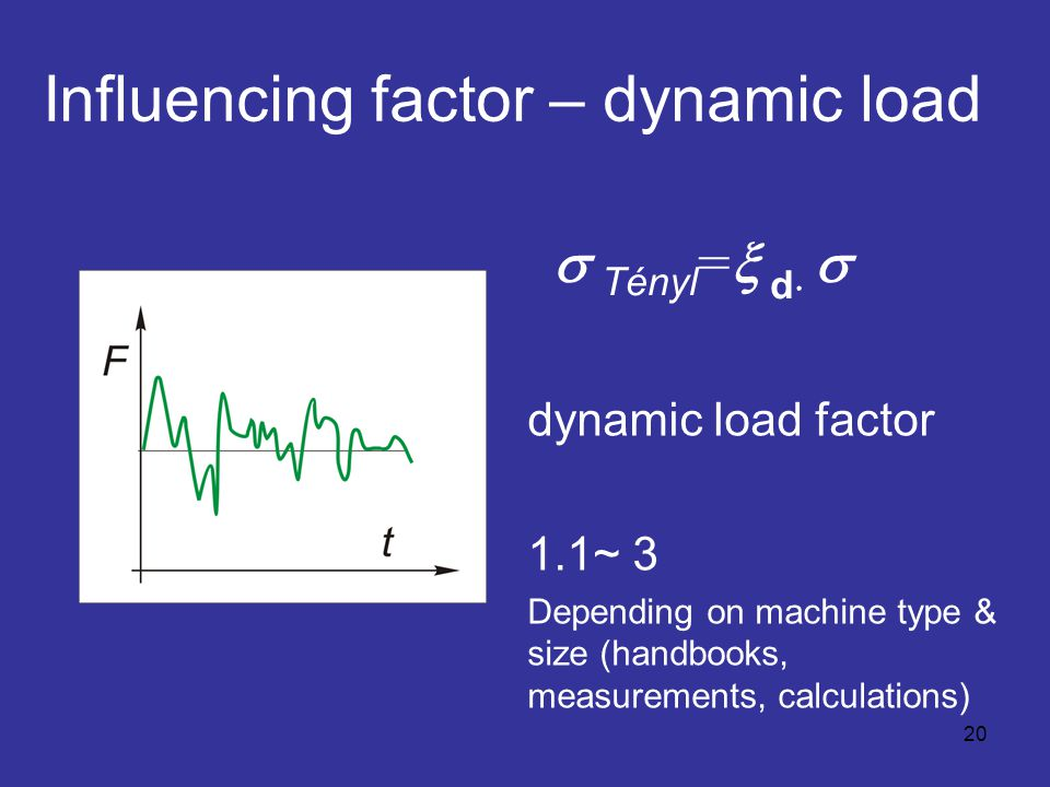 Influencing factor – dynamic load  Tényl =  d   dynamic load factor 1.1~ 3 Depending on machine type & size (handbooks, measurements, calculations) 20