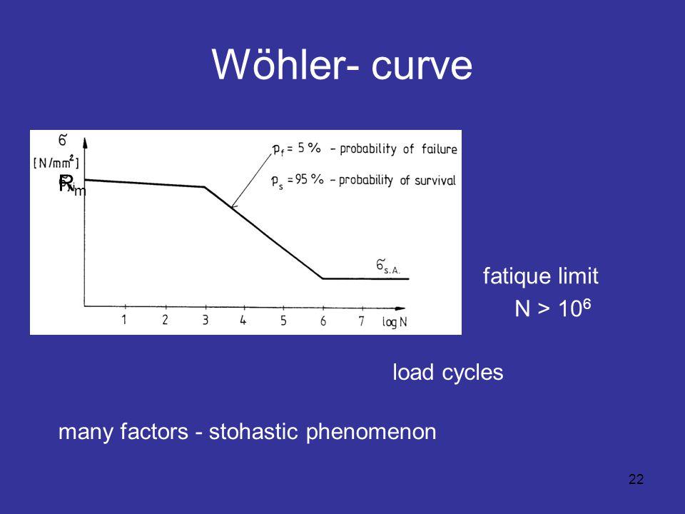 Wöhler- curve load cycles  fatique limit  N > 10 6 RmRm many factors - stohastic phenomenon 22