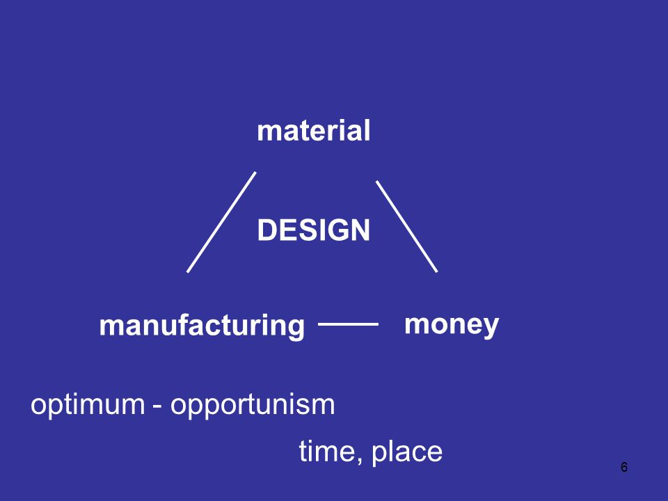 material manufacturing money DESIGN optimum - opportunism time, place 6