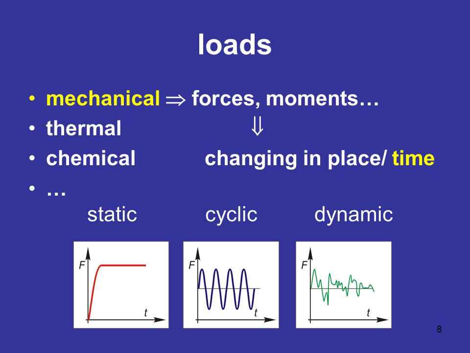 loads mechanical  forces, moments… thermal  chemical changing in place/ time … static cyclic dynamic 8