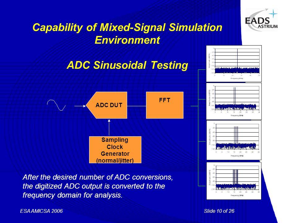 Slide 10 of 26 ESA AMICSA 2006 Capability of Mixed-Signal Simulation Environment ADC Sinusoidal Testing ADC DUT FFT Sampling Clock Generator (normal/j