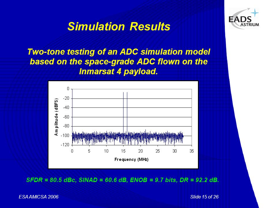 Slide 15 of 26 ESA AMICSA 2006 Simulation Results Two-tone testing of an ADC simulation model based on the space-grade ADC flown on the Inmarsat 4 pay