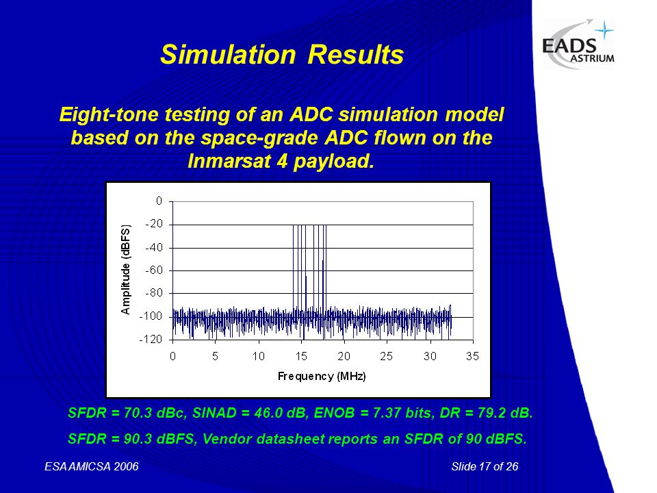 Slide 17 of 26 ESA AMICSA 2006 Simulation Results Eight-tone testing of an ADC simulation model based on the space-grade ADC flown on the Inmarsat 4 payload.