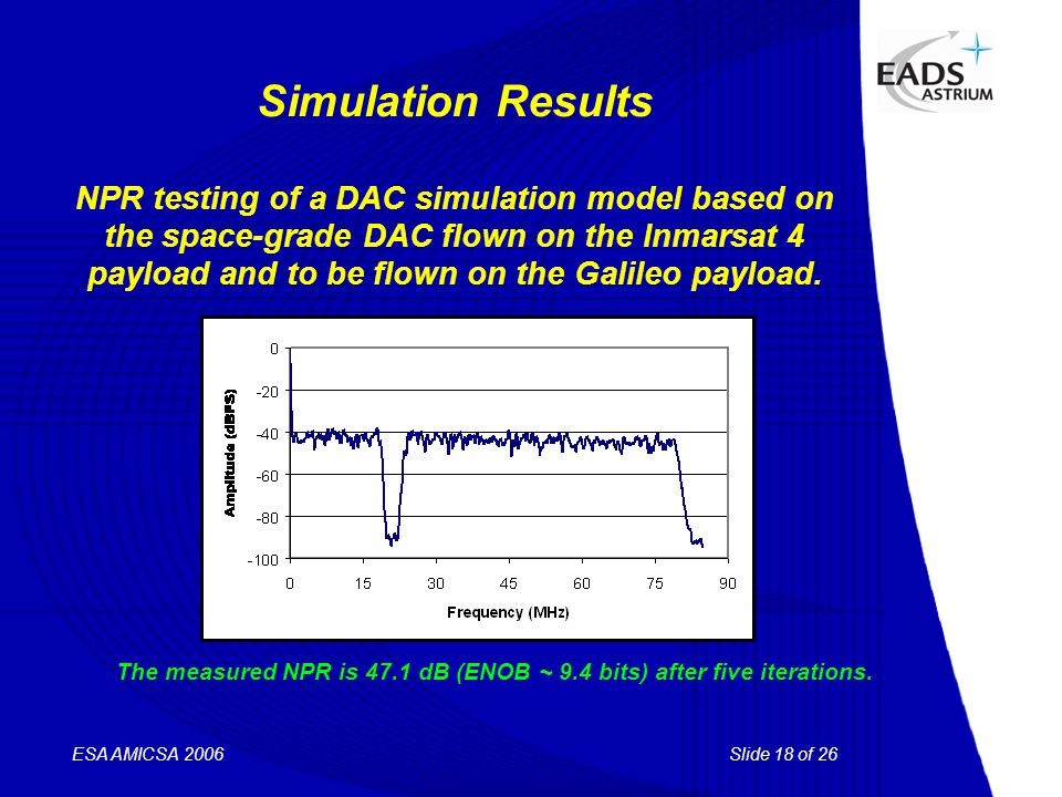 Slide 18 of 26 ESA AMICSA 2006 Simulation Results NPR testing of a DAC simulation model based on the space-grade DAC flown on the Inmarsat 4 payload a