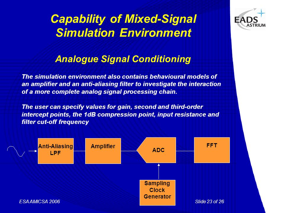 Slide 23 of 26 ESA AMICSA 2006 Capability of Mixed-Signal Simulation Environment Analogue Signal Conditioning ADC FFT Sampling Clock Generator Amplifier The simulation environment also contains behavioural models of an amplifier and an anti-aliasing filter to investigate the interaction of a more complete analog signal processing chain.