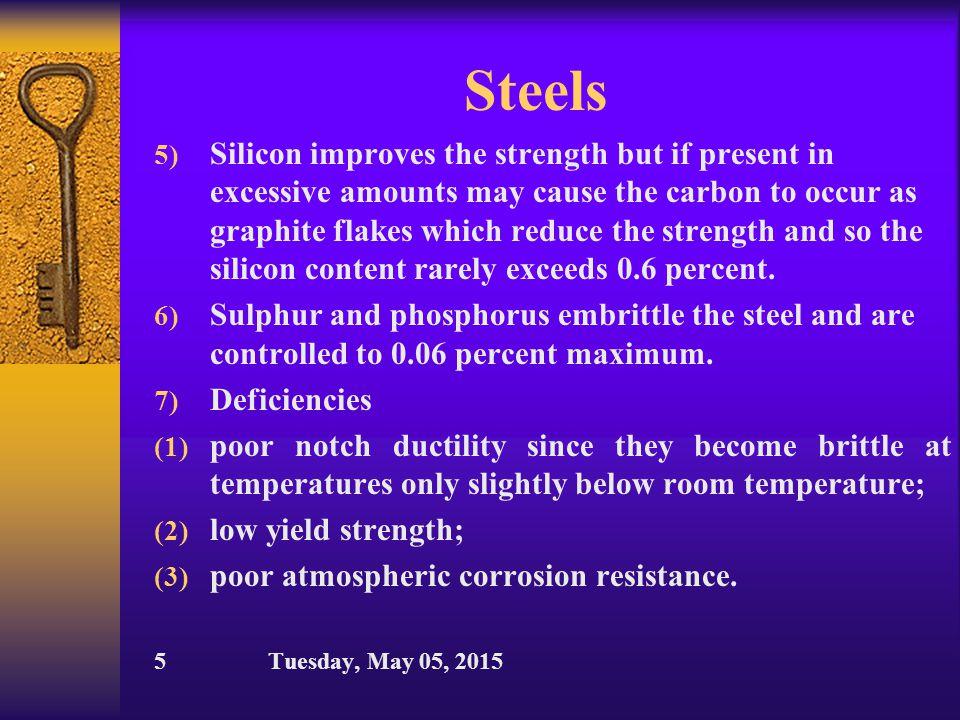 Steels 4.