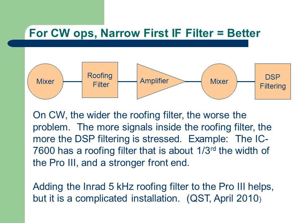 For CW ops, Narrow First IF Filter = Better DSP Filtering Roofing Filter Amplifier Mixer On CW, the wider the roofing filter, the worse the problem. T