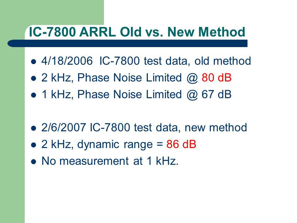 IC-7800 ARRL Old vs. New Method 4/18/2006 IC-7800 test data, old method 2 kHz, Phase Noise Limited @ 80 dB 1 kHz, Phase Noise Limited @ 67 dB 2/6/2007