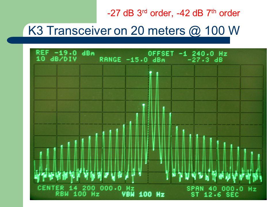 -27 dB 3 rd order, -42 dB 7 th order K3 Transceiver on 20 meters @ 100 W