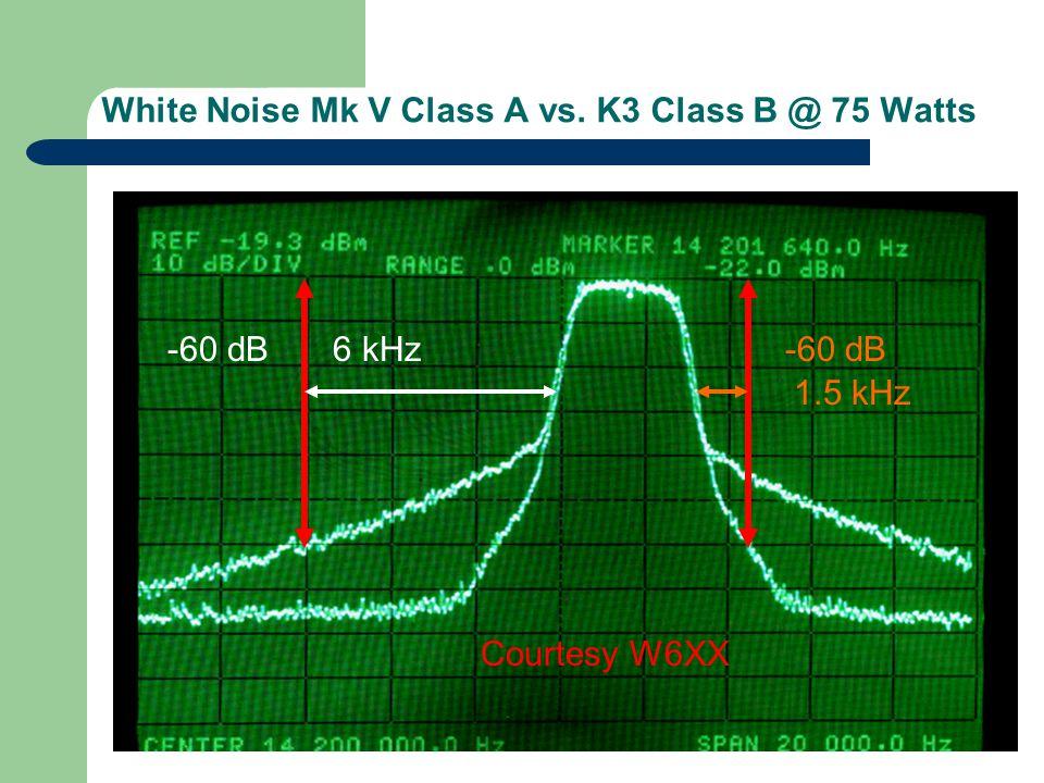 White Noise Mk V Class A vs. K3 Class B @ 75 Watts -60 dB 6 kHz 1.5 kHz Courtesy W6XX