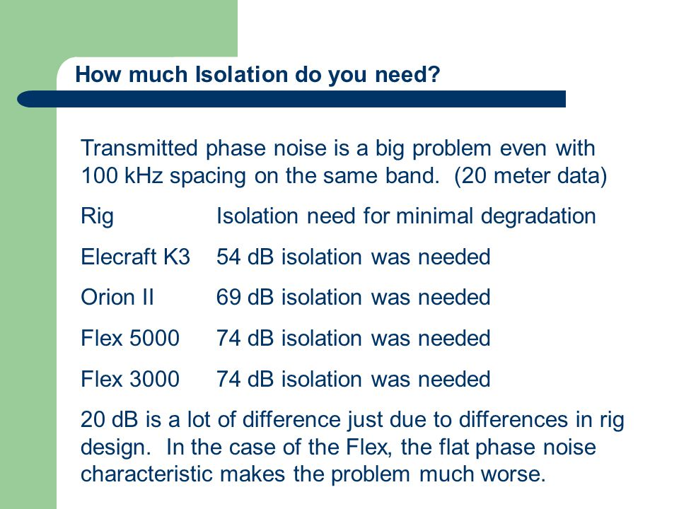 How much Isolation do you need? Transmitted phase noise is a big problem even with 100 kHz spacing on the same band. (20 meter data) RigIsolation need