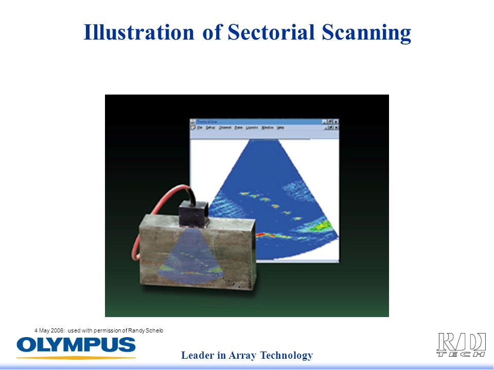 Leader in Array Technology 4 May 2006: used with permission of Randy Scheib Illustration of Sectorial Scanning