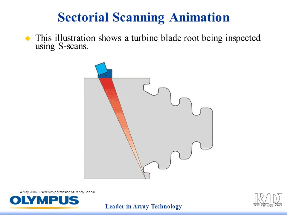 Leader in Array Technology 4 May 2006: used with permission of Randy Scheib Sectorial Scanning Animation  This illustration shows a turbine blade root being inspected using S-scans.