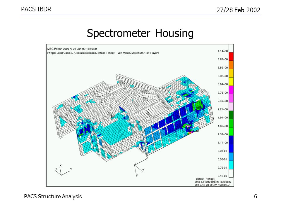 PACS Structure Analysis6 PACS IBDR 27/28 Feb 2002 Spectrometer Housing