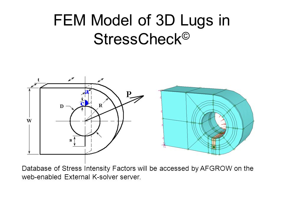 FEM Model of Nut Plates in StressCheck © Nut Plate Stress Intensity Factors are accessed interactively by AFGROW on the web-enabled External K-solver server.