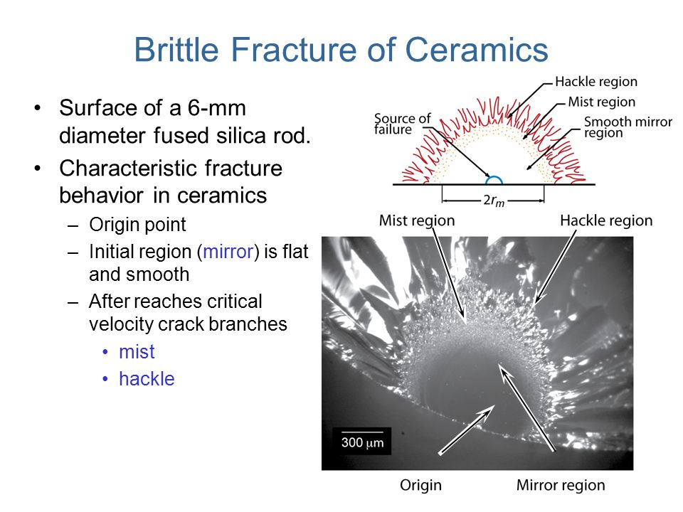 30 Fracture of Polymers fibrillar bridges microvoids crack aligned chains  The fracture strengths of polymers are low relative to ceramics and metals.