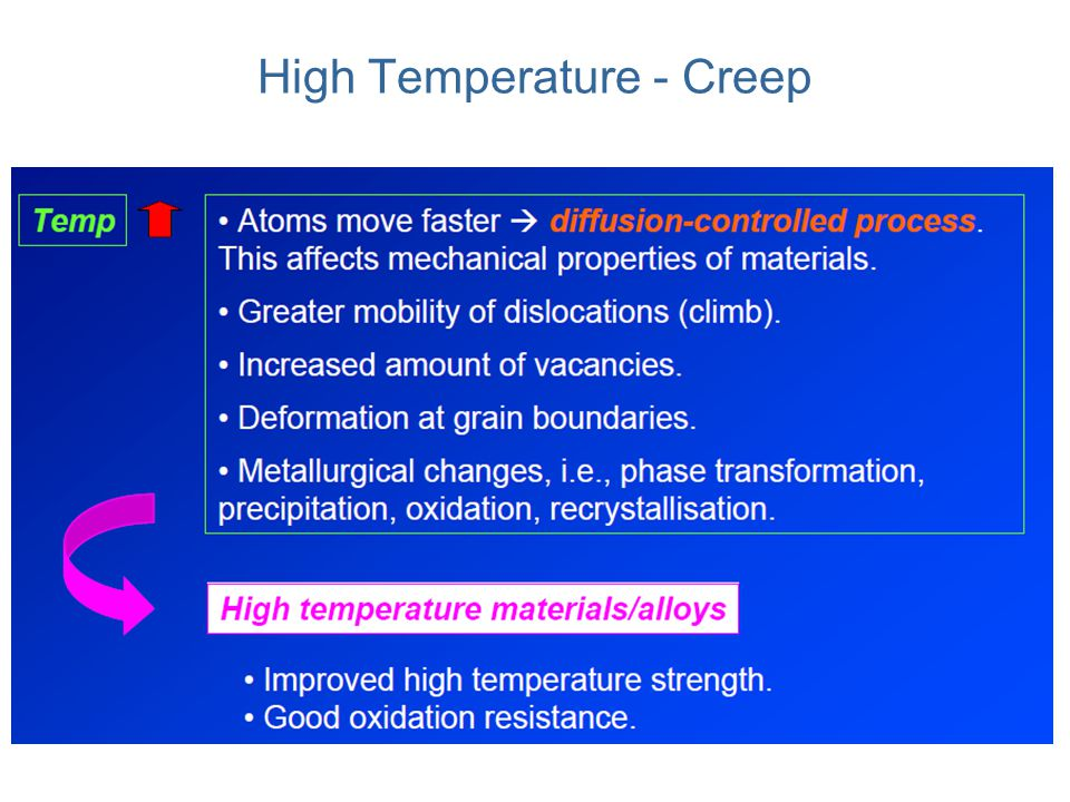 Creep 50 Materials are often placed in service at elevated temperatures (>0.4 T m ) and exposed to static mechanical stresses.