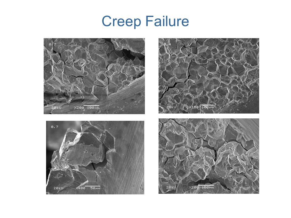Creep Dependence of creep strain rate on stress; stress versus rupture lifetime for a low carbon-nickel alloy at 3 temperatures.