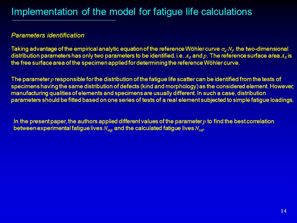 14 Parameters identification Implementation of the model for fatigue life calculations Taking advantage of the empirical analytic equation of the reference Wöhler curve  a -N f.