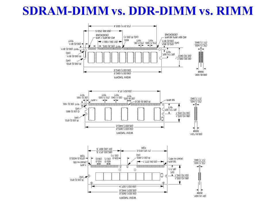 SDRAM-DIMM vs. DDR-DIMM vs. RIMM