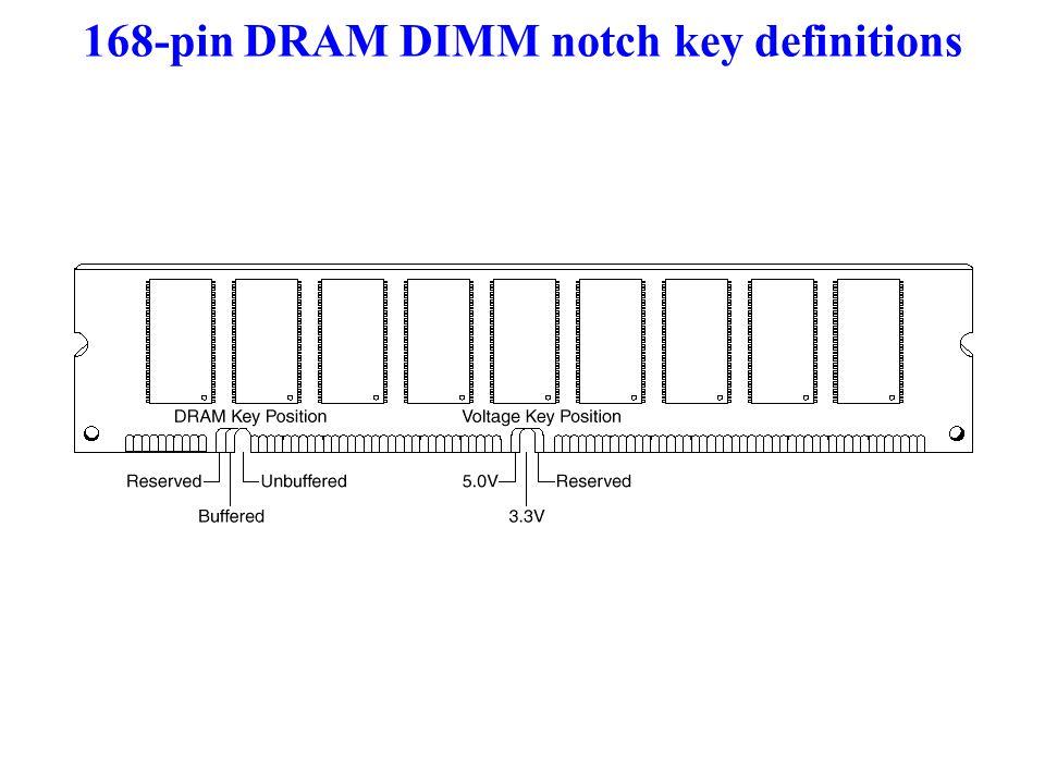 168-pin DRAM DIMM notch key definitions