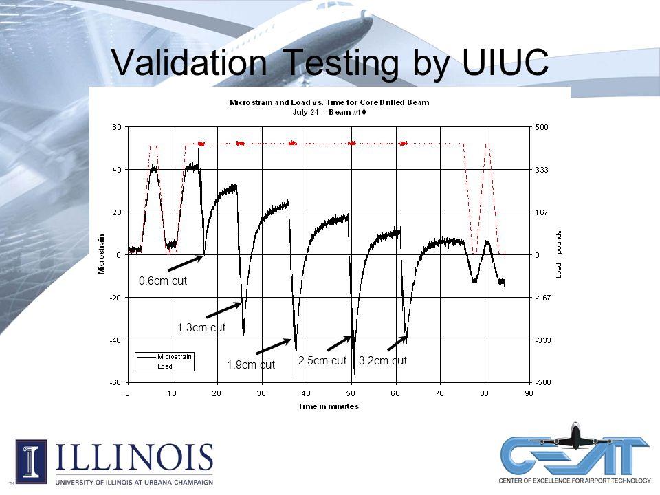 Validation Testing by UIUC 0.6cm cut 1.3cm cut 1.9cm cut 2.5cm cut3.2cm cut