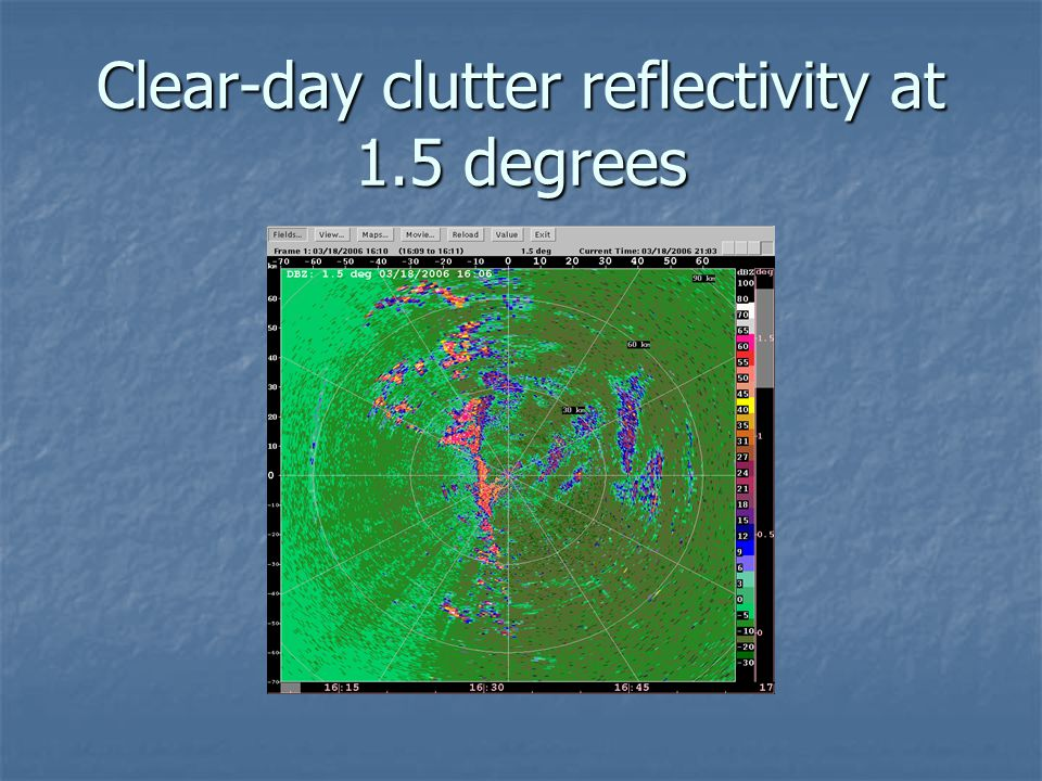 Clear-day clutter reflectivity at 1.5 degrees